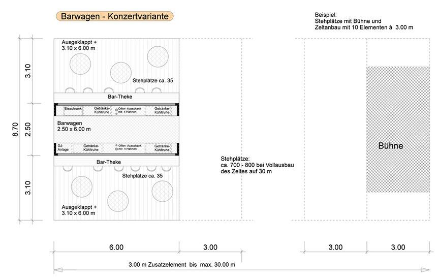 Plan Barwagen Konzertvariante